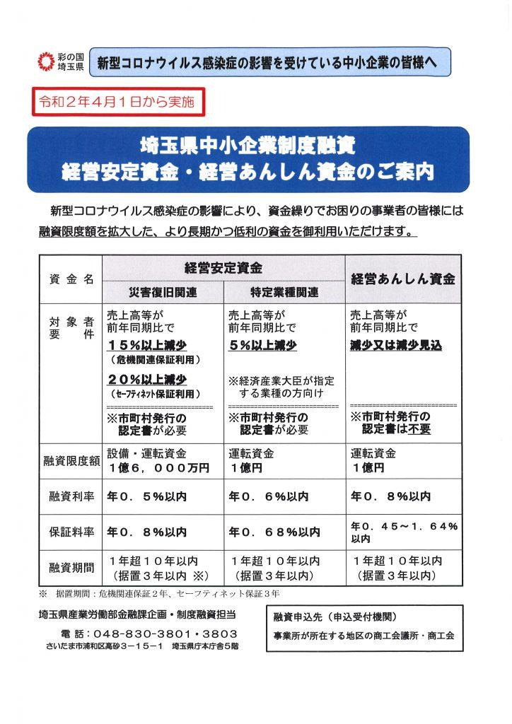 埼玉 県 コロナ